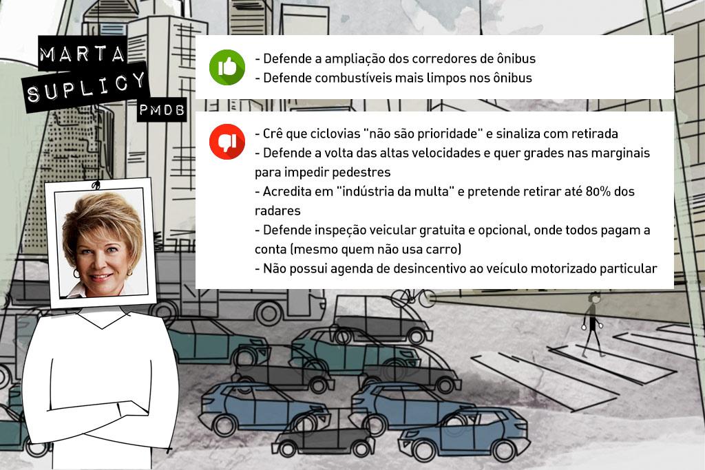 Campanha esquizofrênica de Marta a coloca em quarto lugar no ranking